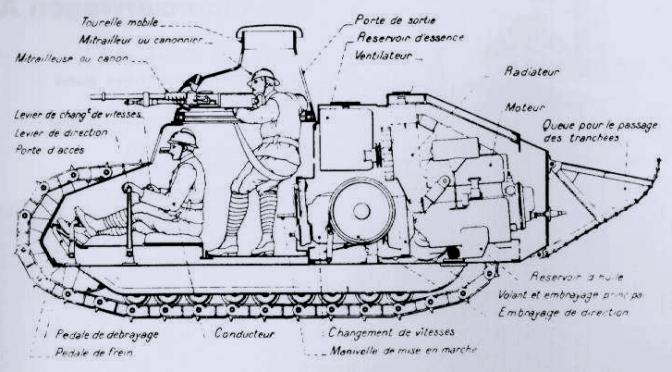 1222/7 décembre 1917: Pétain confirme la commande de 4.730 chars